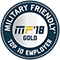 Western & Southern Financial Group is a Military Friendly Employer